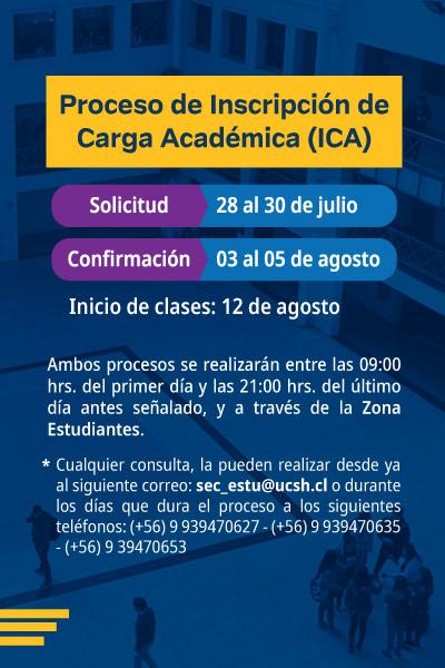 Proceso ICA